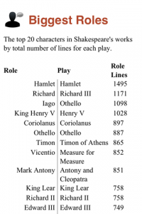 screenshot Shakespeare app review